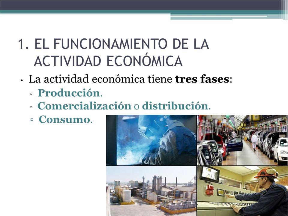 1. EL FUNCIONAMIENTO DE LA ACTIVIDAD ECONÓMICA