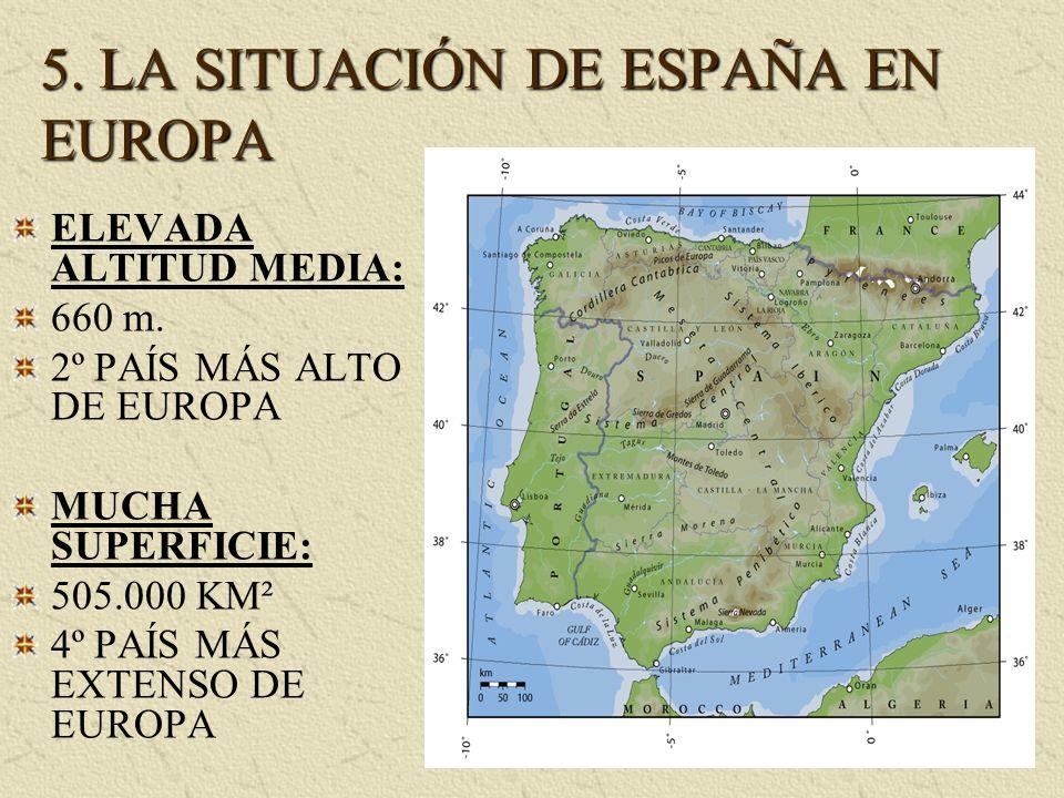 5. LA SITUACIÓN DE ESPAÑA EN EUROPA