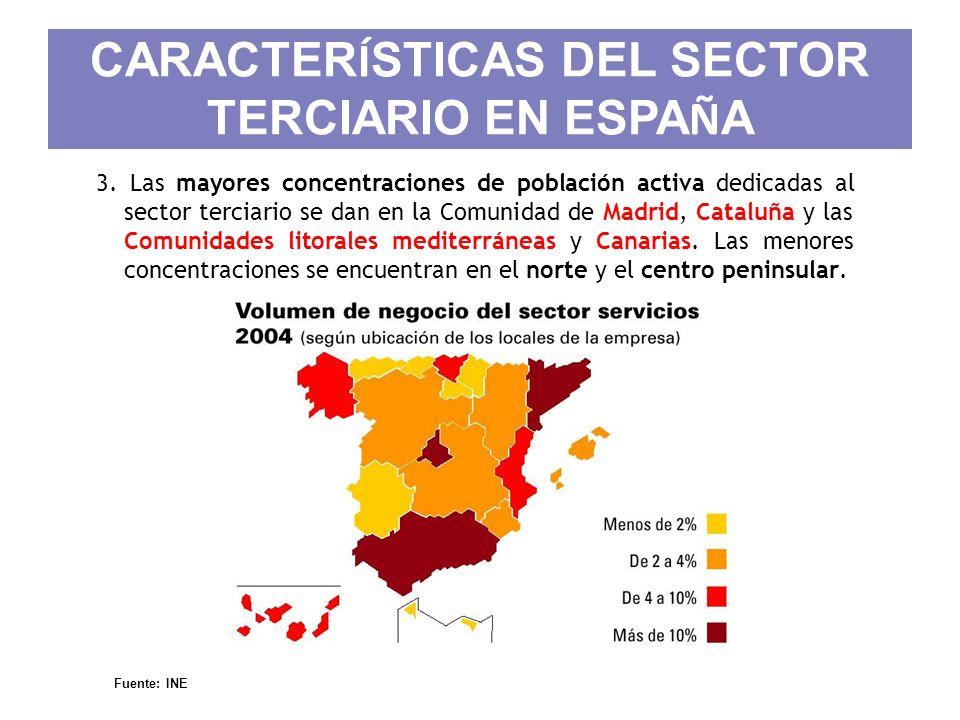 CARACTERÍSTICAS DEL SECTOR TERCIARIO EN ESPAÑA