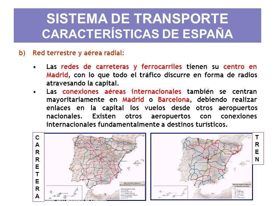 SISTEMA DE TRANSPORTE CARACTERÍSTICAS DE ESPAÑA