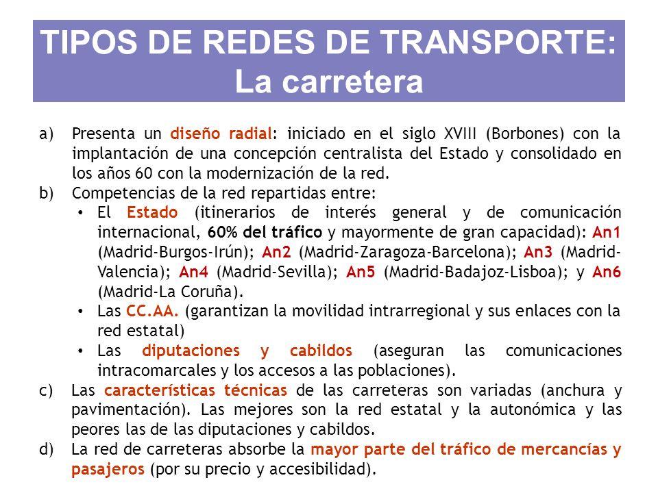 TIPOS DE REDES DE TRANSPORTE: La carretera