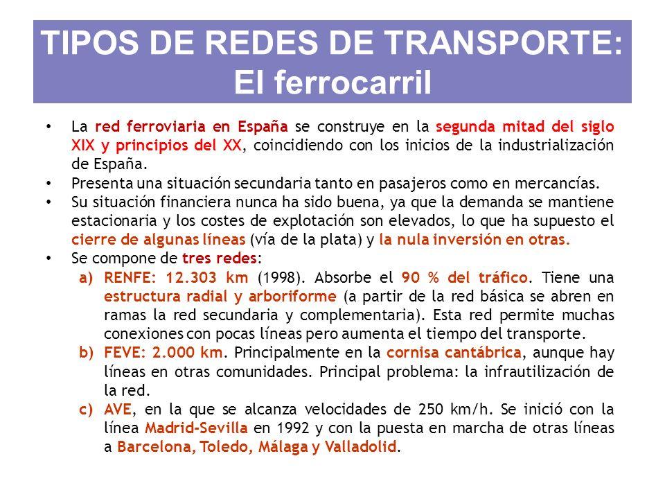 TIPOS DE REDES DE TRANSPORTE: El ferrocarril