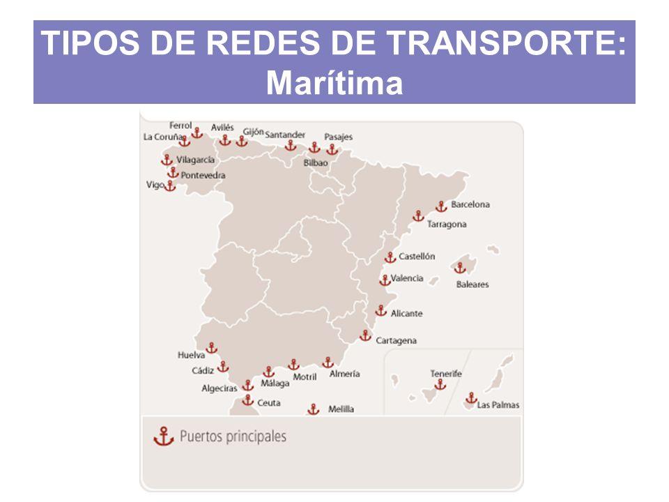 TIPOS DE REDES DE TRANSPORTE: Marítima