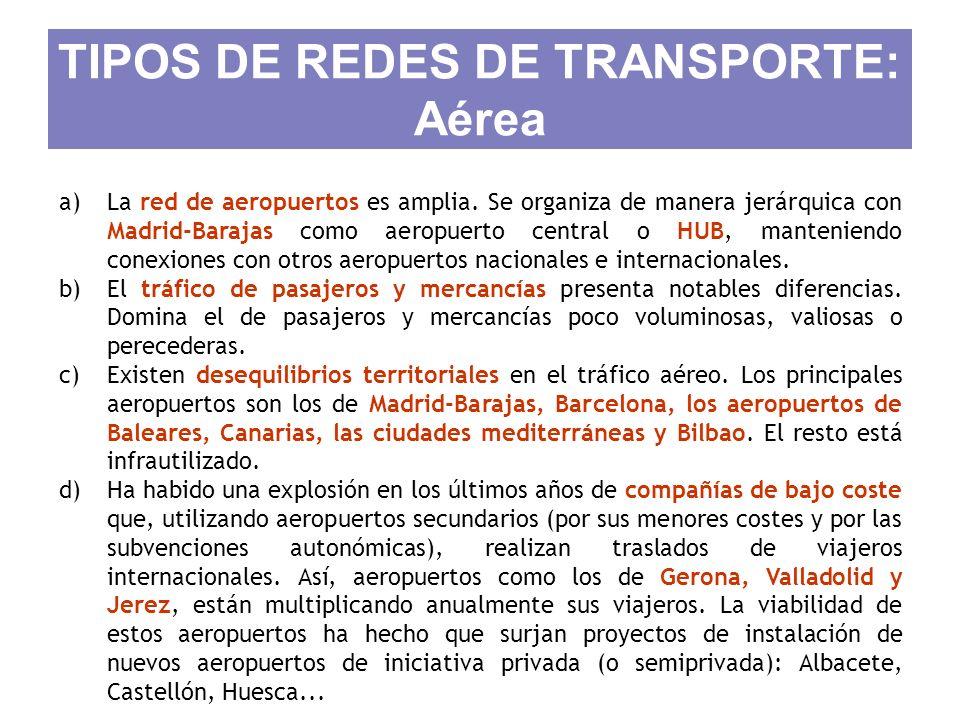 TIPOS DE REDES DE TRANSPORTE: Aérea