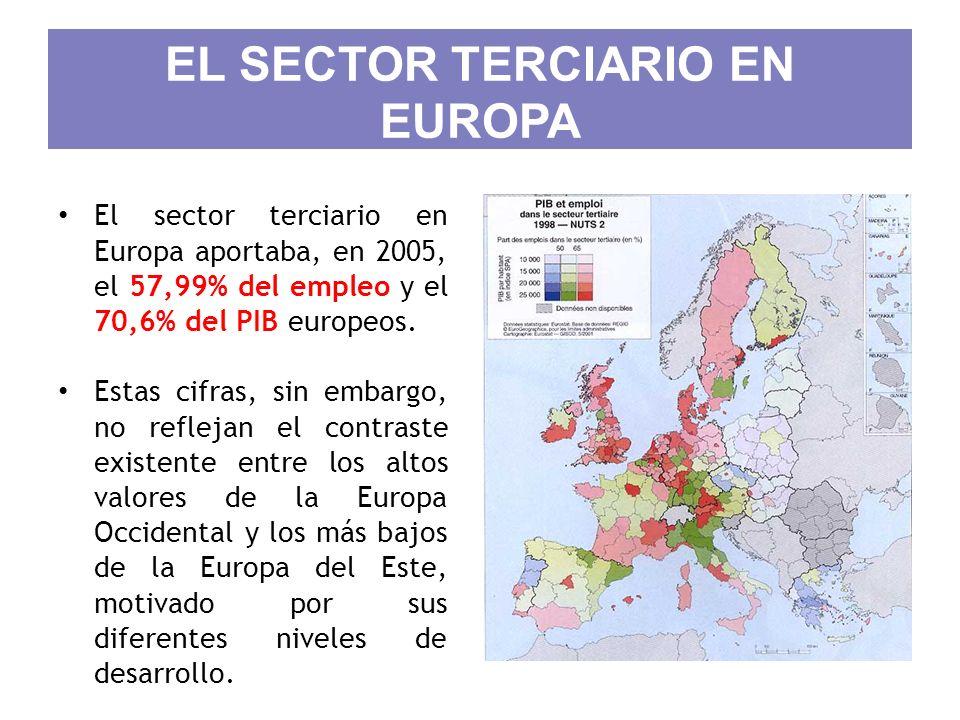 EL SECTOR TERCIARIO EN EUROPA