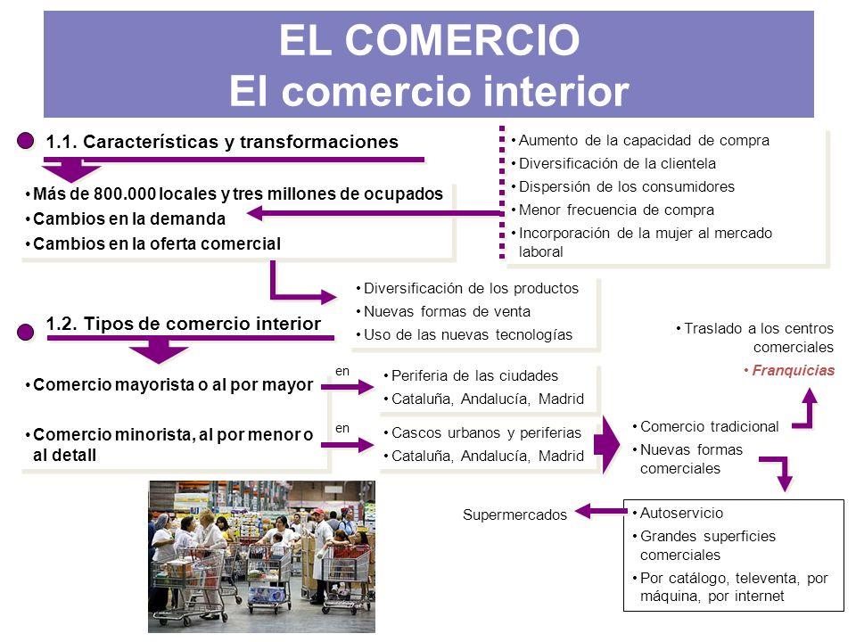 EL COMERCIO El comercio interior