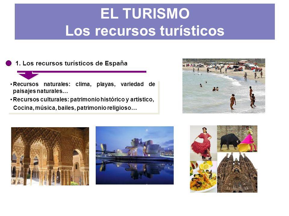 EL TURISMO Los recursos turísticos