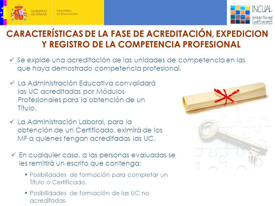 CARACTERÍSTICAS DE LA FASE DE ACREDITACIÓN, EXPEDICIÓN Y REGISTRO DE LA COMPETENCIA PROFESIONAL