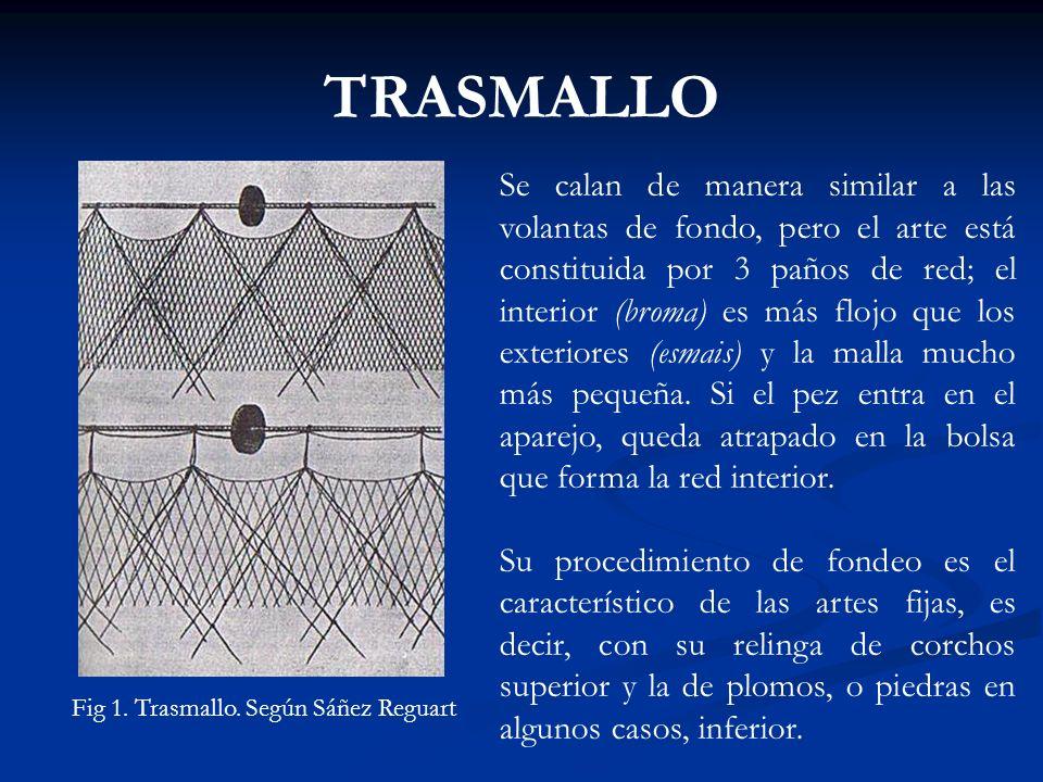 TRASMALLO