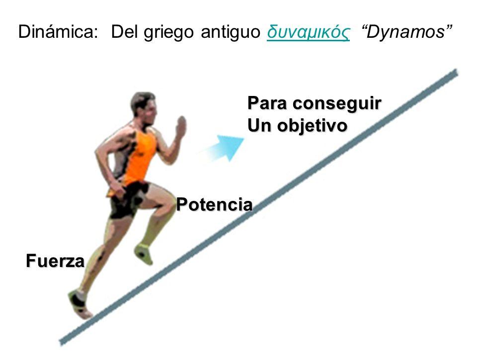 Dinámica: Del griego antiguo δυναμικός Dynamos