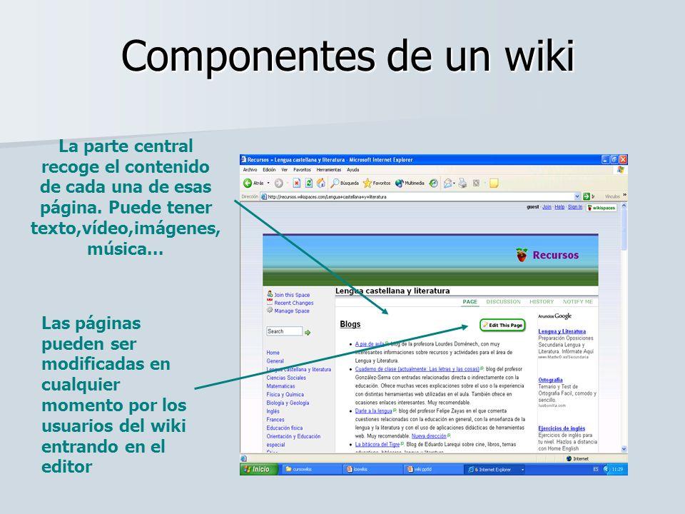 Componentes de un wikiLa parte central recoge el contenido de cada una de esas página. Puede tener texto,vídeo,imágenes, música...