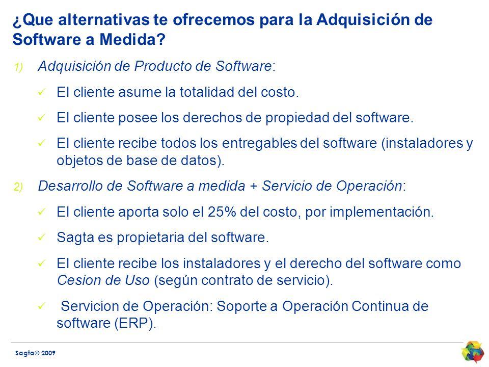 ¿Que alternativas te ofrecemos para la Adquisición de Software a Medida