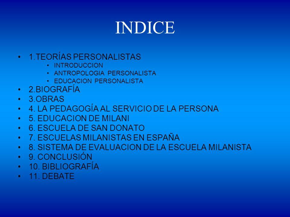 INDICE 1.TEORÍAS PERSONALISTAS 2.BIOGRAFÍA 3.OBRAS