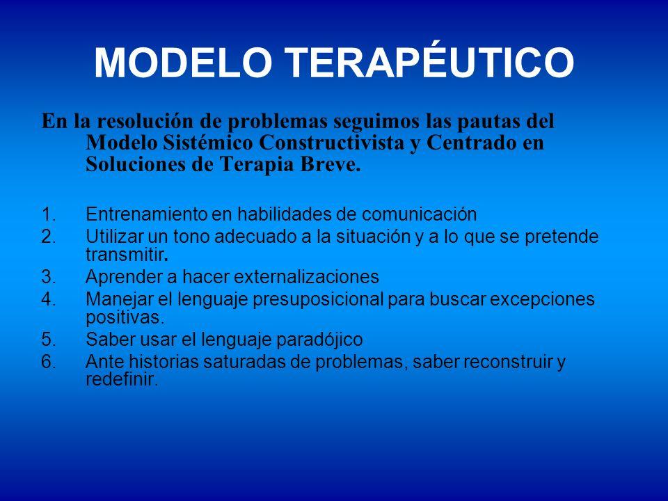 MODELO TERAPÉUTICO En la resolución de problemas seguimos las pautas del Modelo Sistémico Constructivista y Centrado en Soluciones de Terapia Breve.