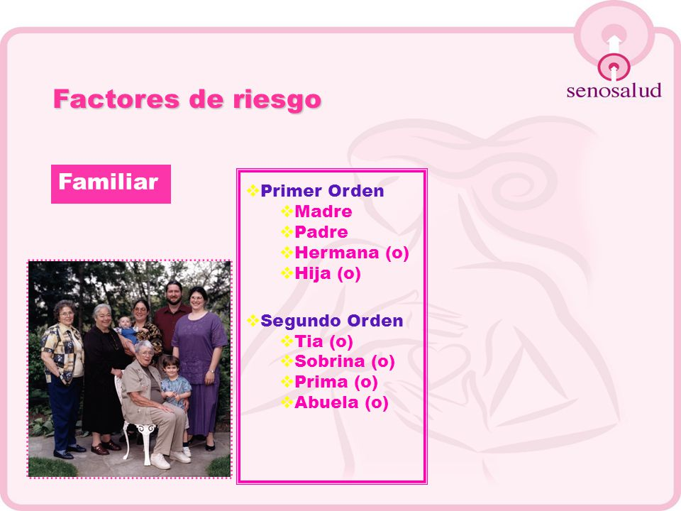 Factores de riesgo Familiar Primer Orden Madre Padre Hermana (o)