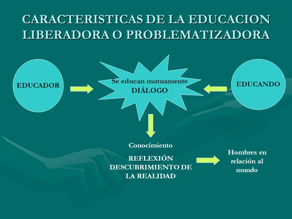 CARACTERISTICAS DE LA EDUCACION LIBERADORA O PROBLEMATIZADORA
