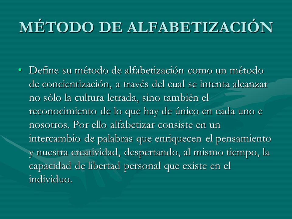 MÉTODO DE ALFABETIZACIÓN