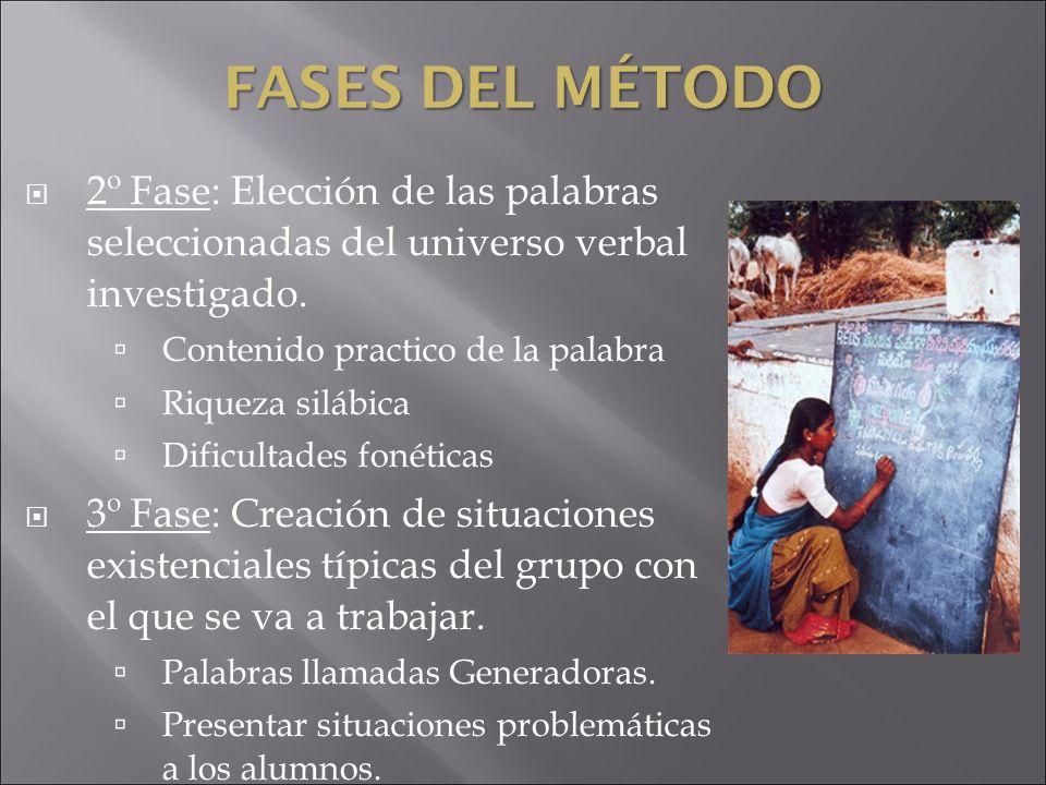 Fases del Método2º Fase: Elección de las palabras seleccionadas del universo verbal investigado. Contenido practico de la palabra.