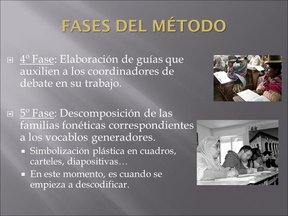 Fases del Método 4º Fase: Elaboración de guías que auxilien a los coordinadores de debate en su trabajo.