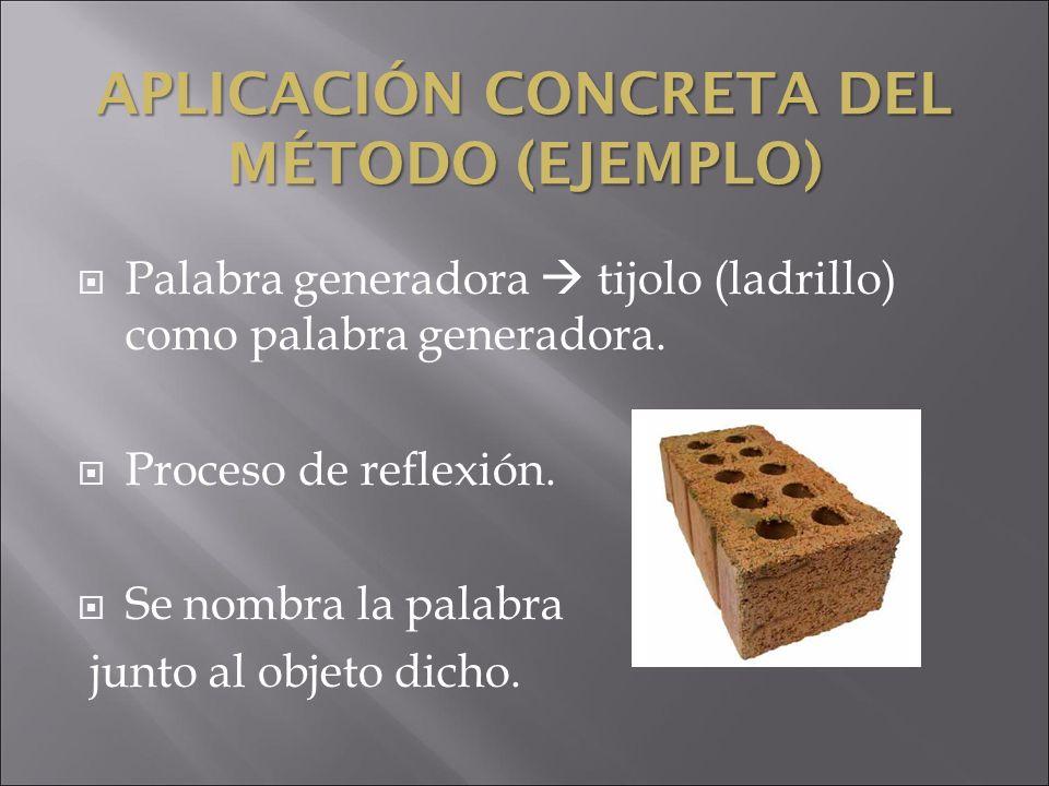 Aplicación concreta del método (ejemplo)