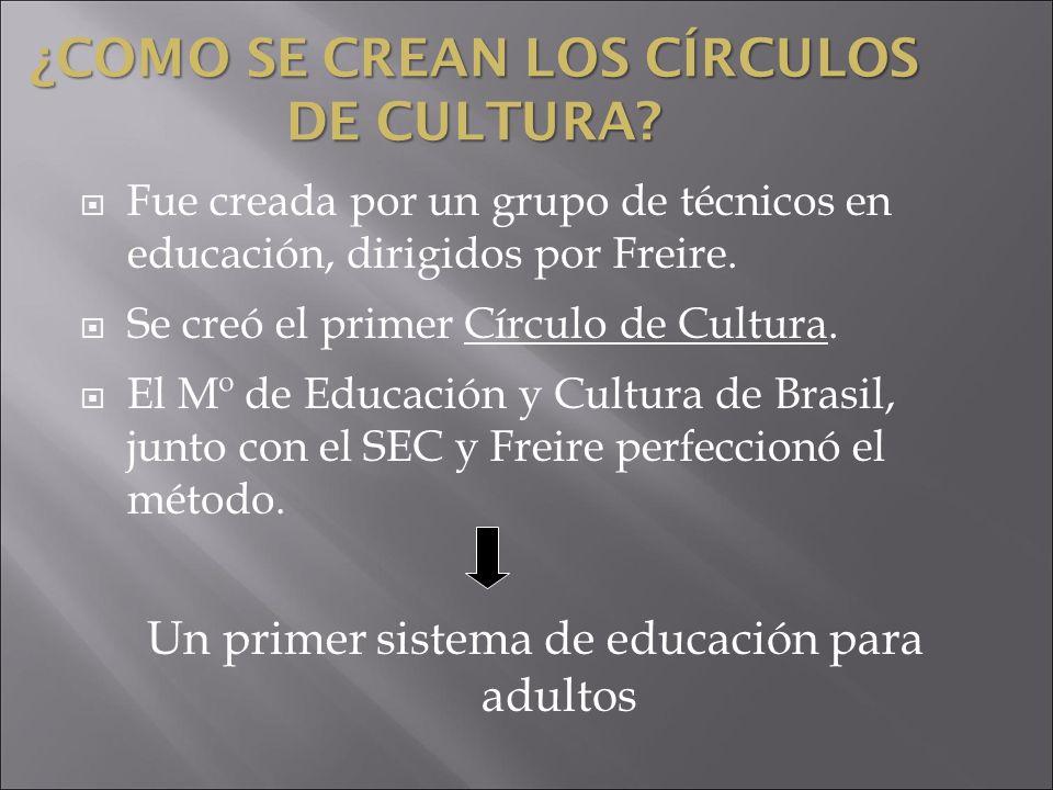 ¿Como se crean los círculos de cultura