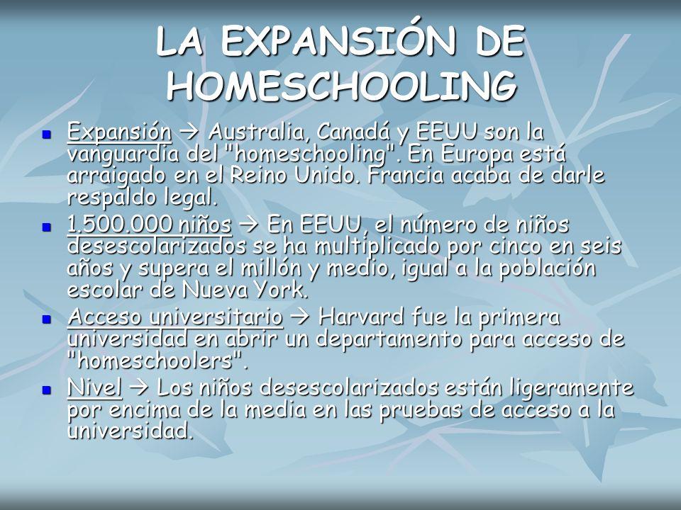 LA EXPANSIÓN DE HOMESCHOOLING