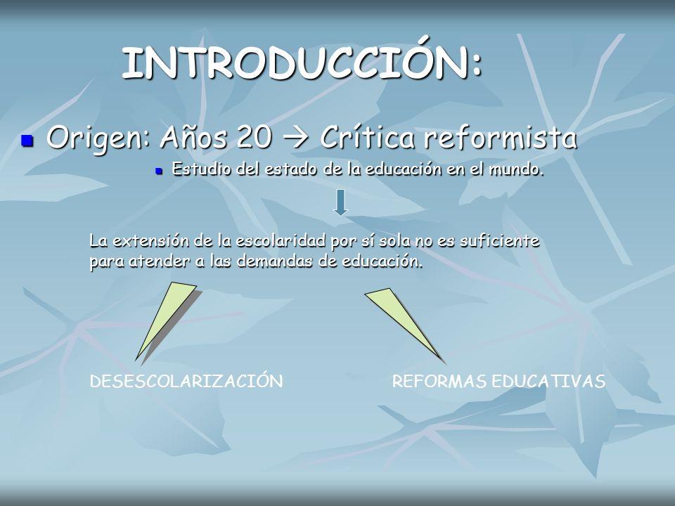 INTRODUCCIÓN: Origen: Años 20  Crítica reformista