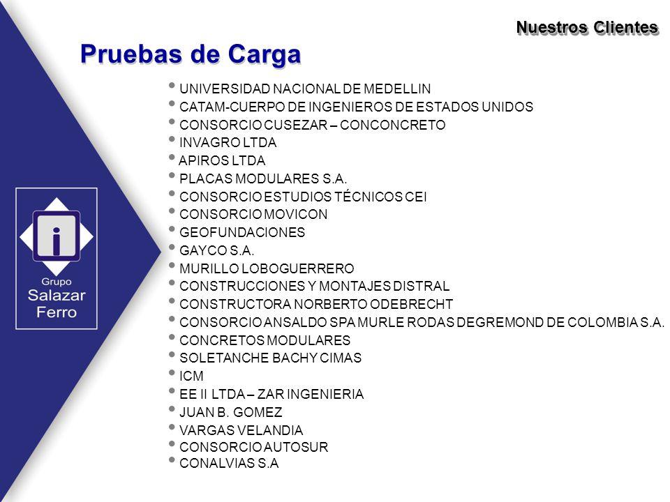 Pruebas de Carga Nuestros Clientes UNIVERSIDAD NACIONAL DE MEDELLIN