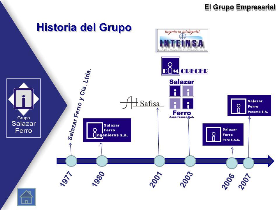 Historia del Grupo 1977 1980 2001 2003 2006 2007 El Grupo Empresarial