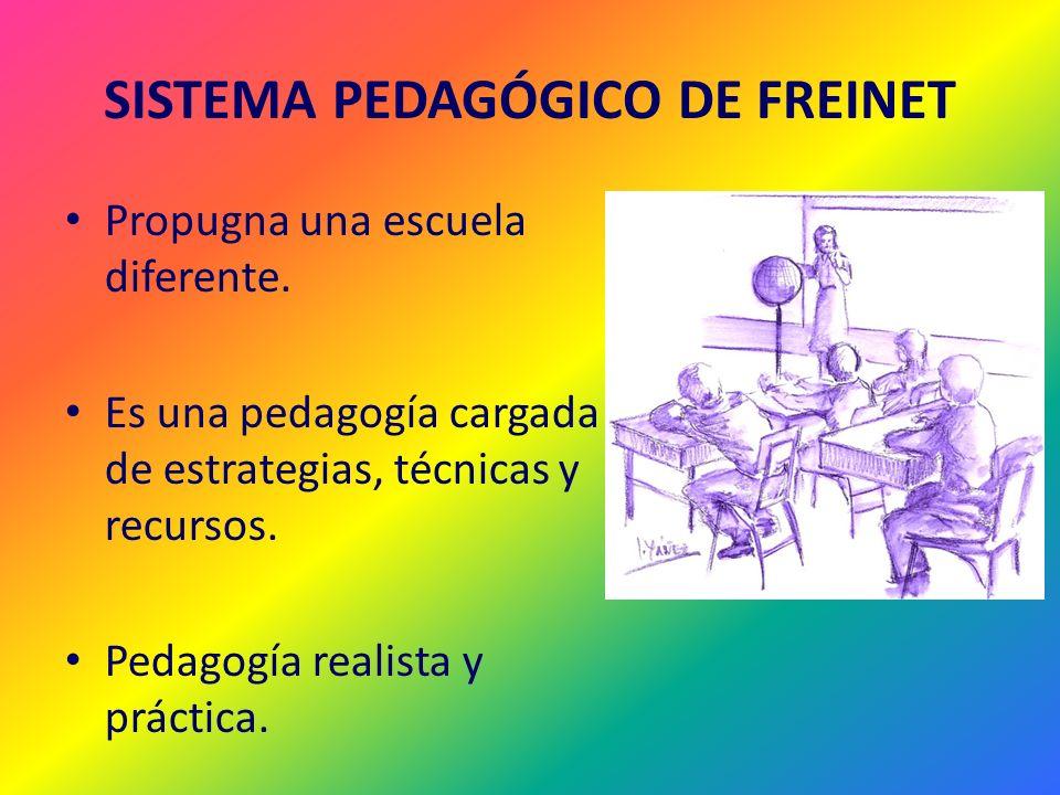 SISTEMA PEDAGÓGICO DE FREINET