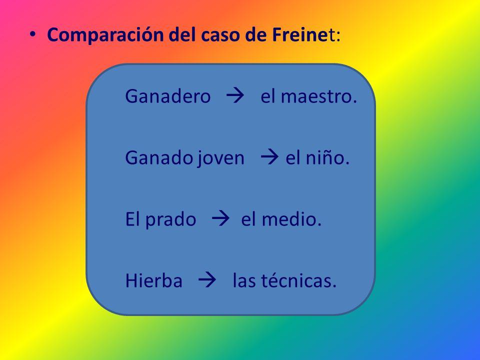 Comparación del caso de Freinet:
