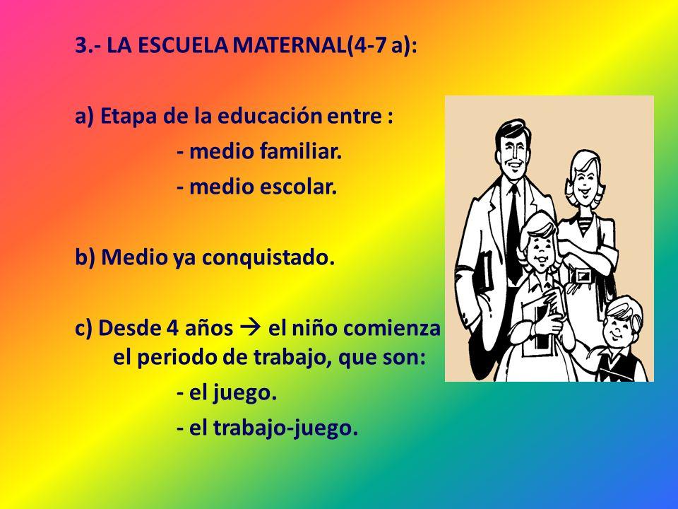 3.- LA ESCUELA MATERNAL(4-7 a): a) Etapa de la educación entre : - medio familiar.