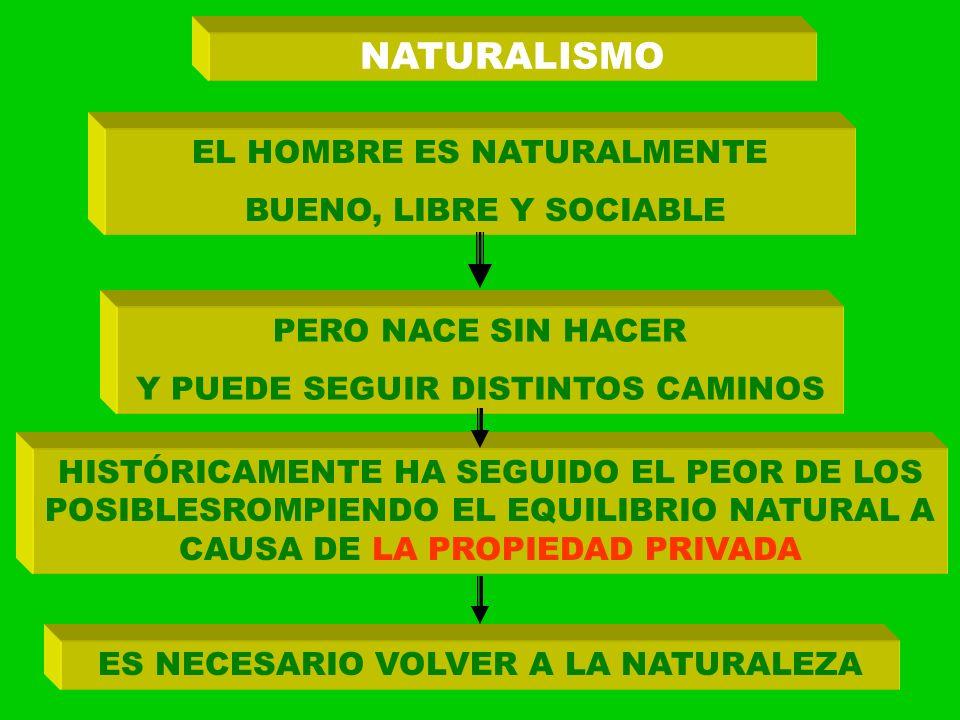NATURALISMO EL HOMBRE ES NATURALMENTE BUENO, LIBRE Y SOCIABLE