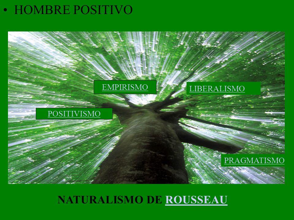 HOMBRE POSITIVO NATURALISMO DE ROUSSEAU EMPIRISMO LIBERALISMO
