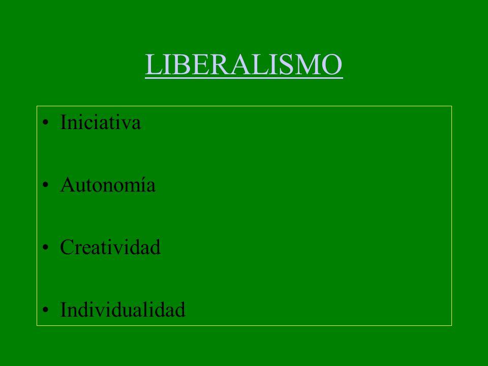 LIBERALISMO Iniciativa Autonomía Creatividad Individualidad