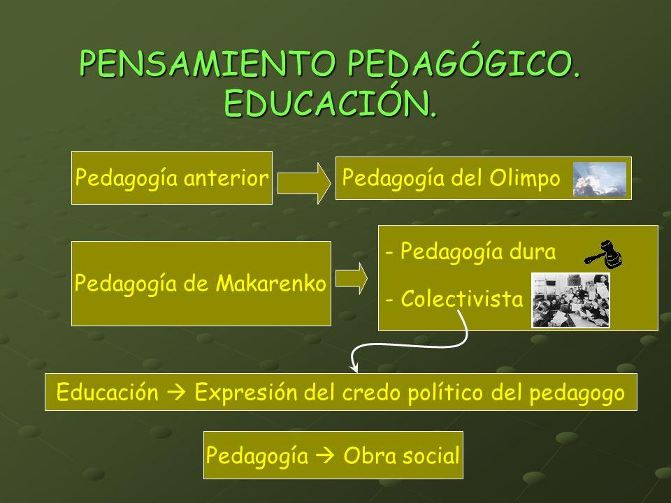 PENSAMIENTO PEDAGÓGICO. EDUCACIÓN.