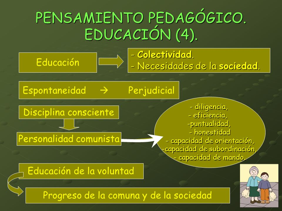 PENSAMIENTO PEDAGÓGICO. EDUCACIÓN (4).