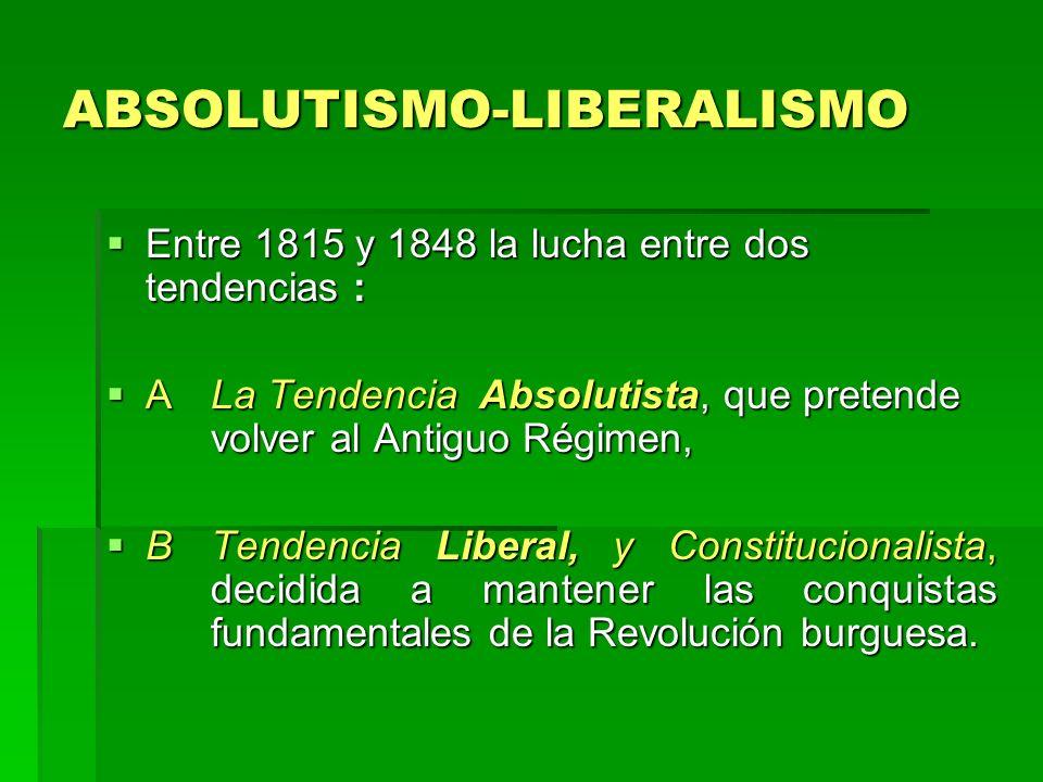 ABSOLUTISMO-LIBERALISMO