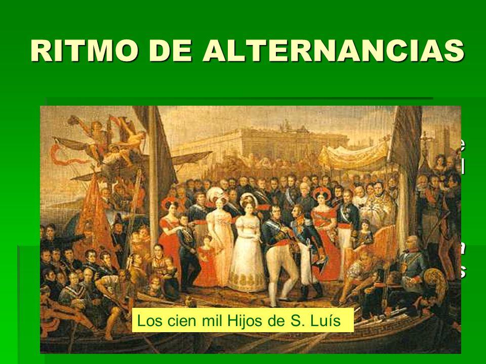 RITMO DE ALTERNANCIAS 1823-1834: Década ominosa