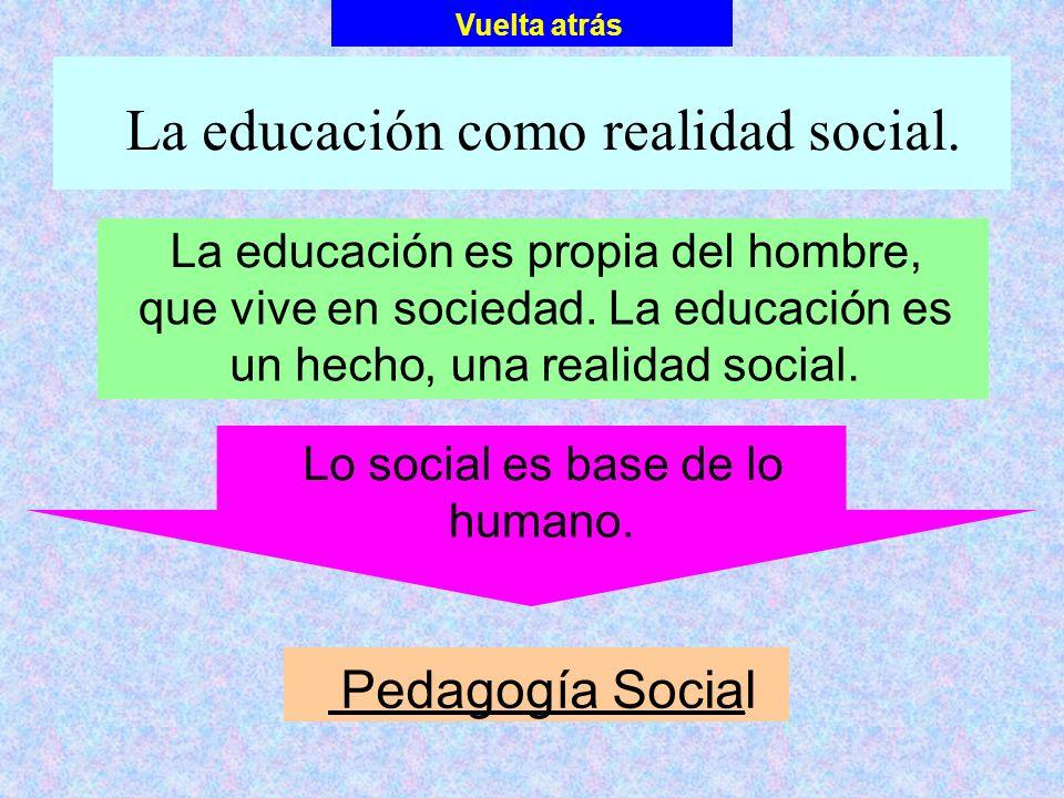 La educación como realidad social.