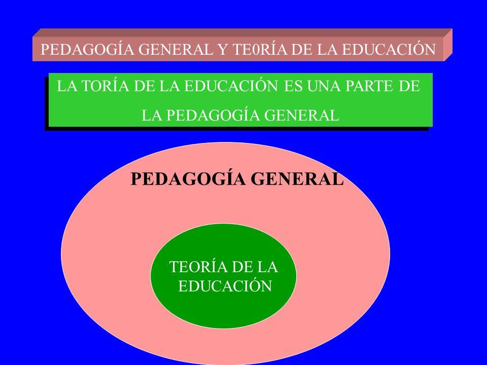 PEDAGOGÍA GENERAL PEDAGOGÍA GENERAL Y TE0RÍA DE LA EDUCACIÓN