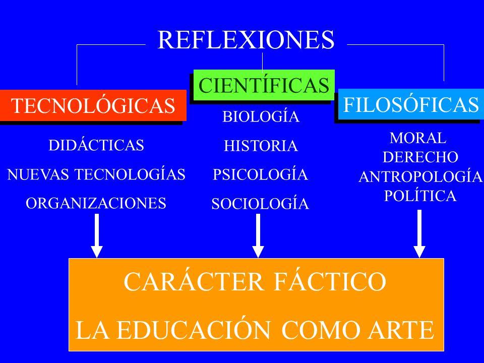 REFLEXIONES CARÁCTER FÁCTICO LA EDUCACIÓN COMO ARTE CIENTÍFICAS