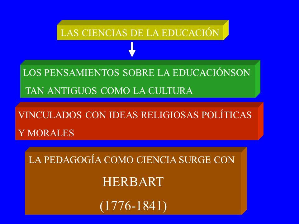 HERBART (1776-1841) LAS CIENCIAS DE LA EDUCACIÓN