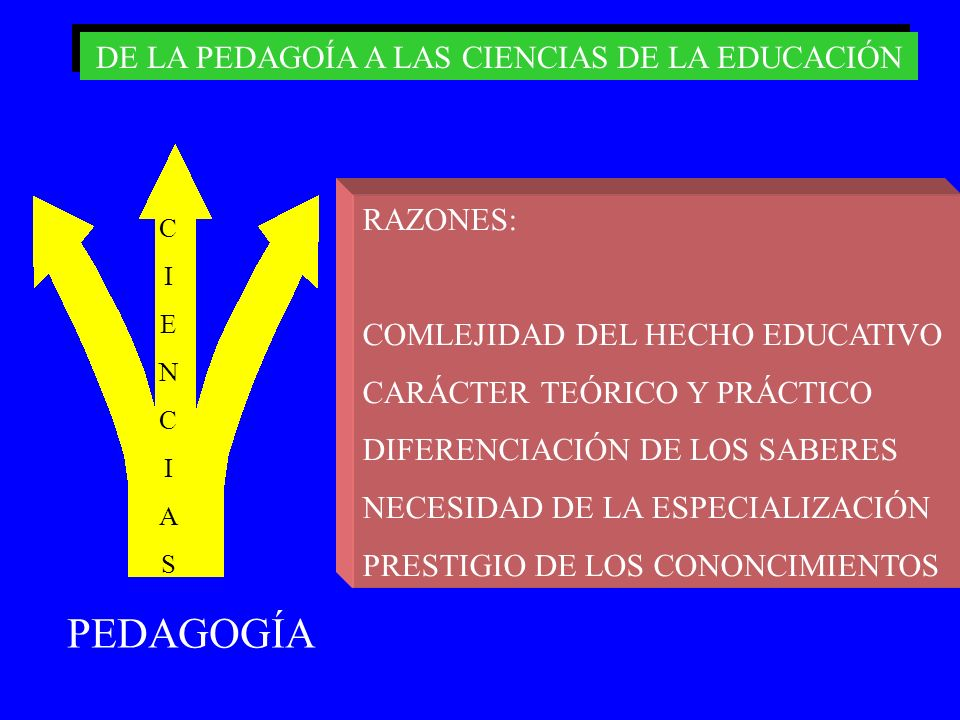 DE LA PEDAGOÍA A LAS CIENCIAS DE LA EDUCACIÓN