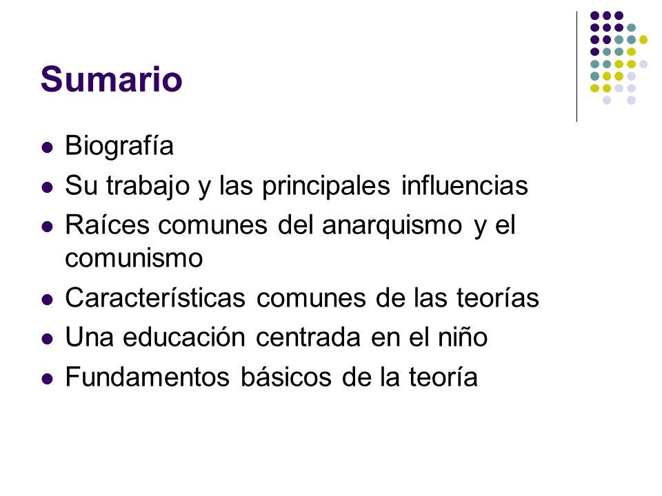 Sumario Biografía Su trabajo y las principales influencias