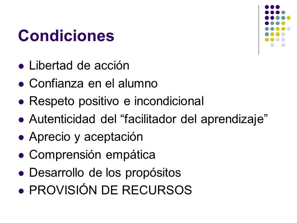 Condiciones Libertad de acción Confianza en el alumno