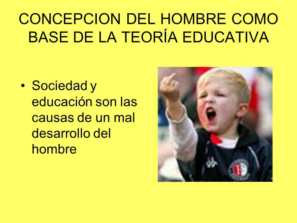 CONCEPCION DEL HOMBRE COMO BASE DE LA TEORÍA EDUCATIVA