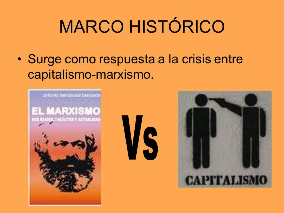 MARCO HISTÓRICO Surge como respuesta a la crisis entre capitalismo-marxismo. Vs