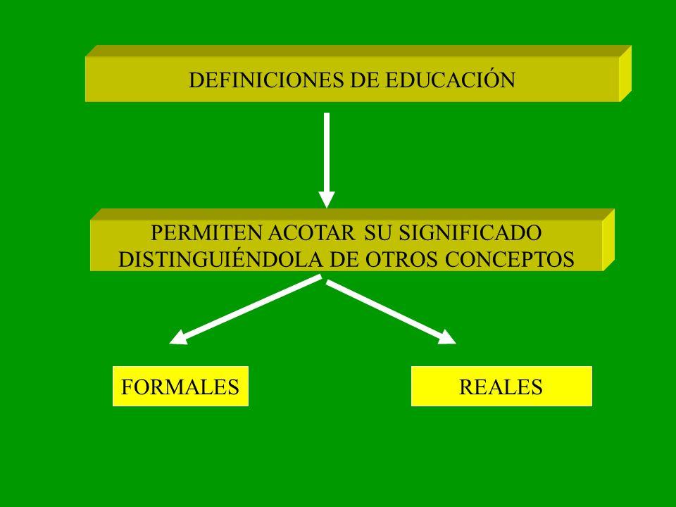 DEFINICIONES DE EDUCACIÓN