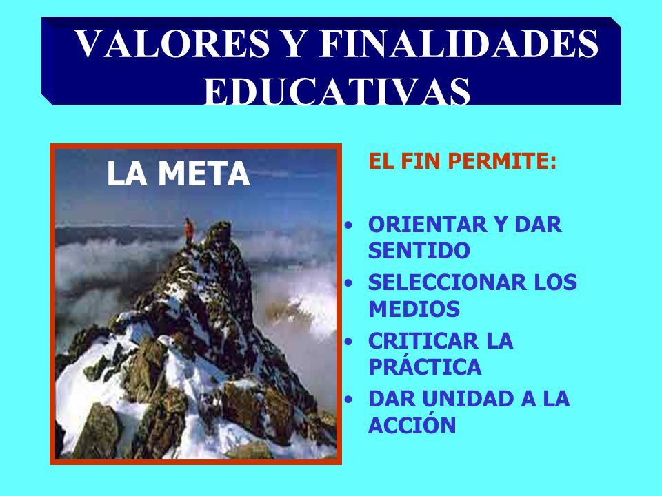 VALORES Y FINALIDADES EDUCATIVAS